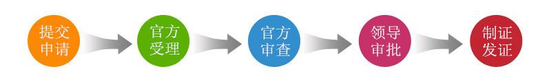 作品著作权登记流程.jpg