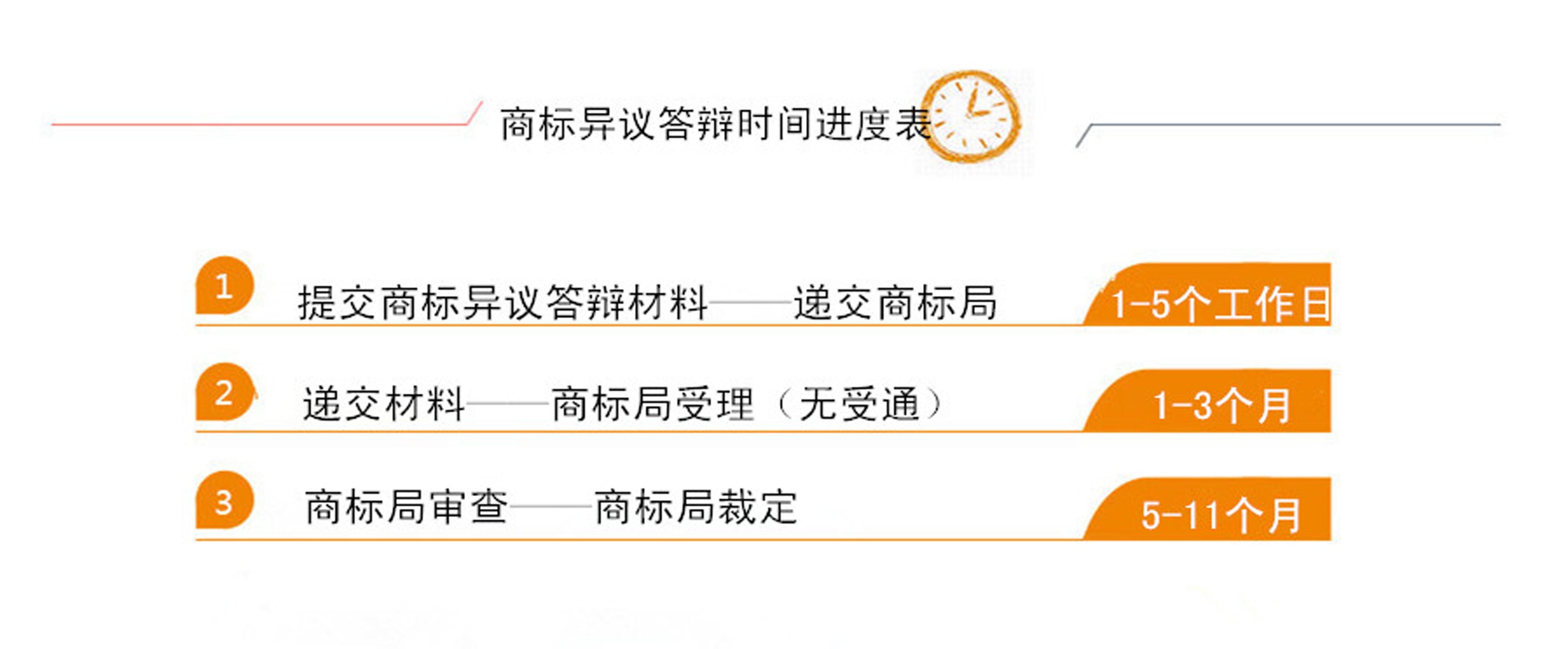 商标异议答辩时间表