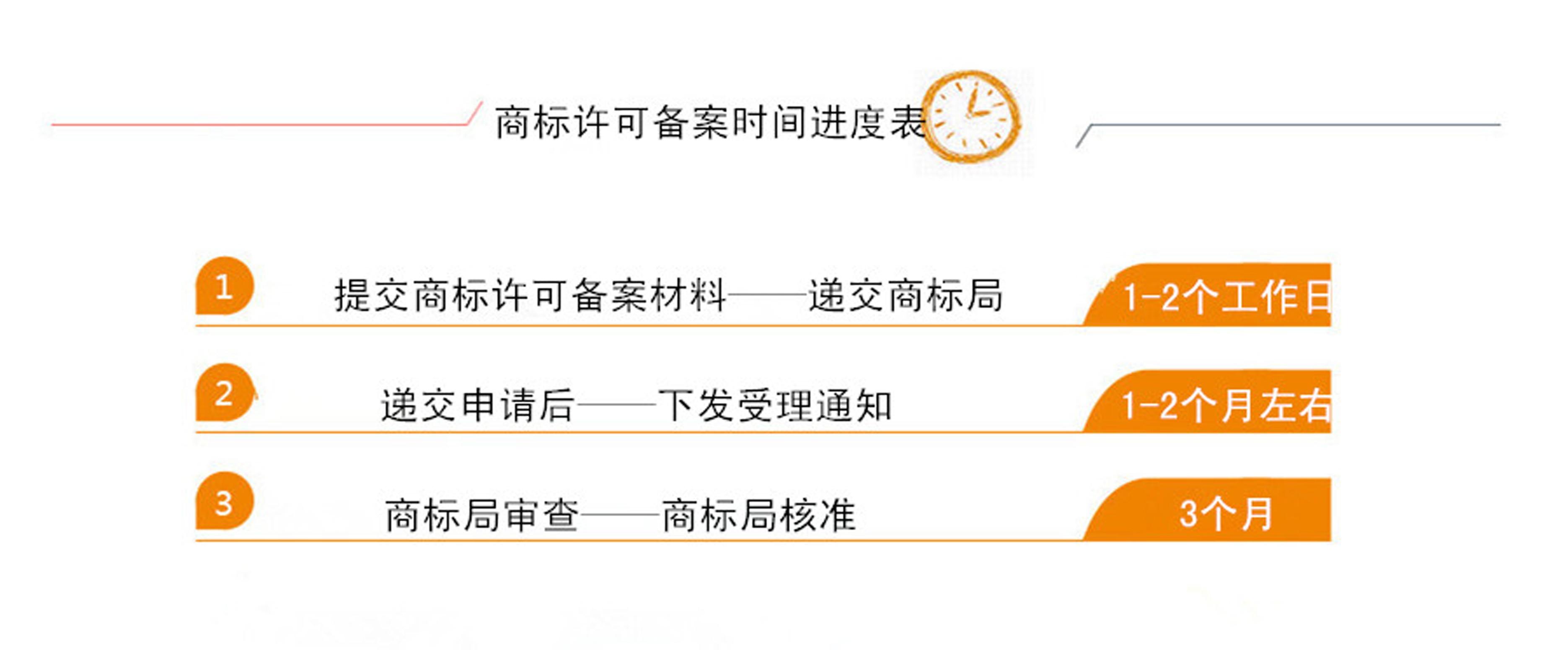 商标许可备案时间表